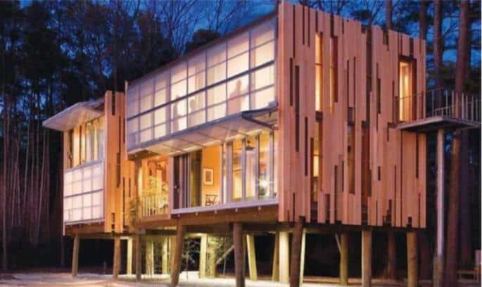 بهترین زمان هوشمند سازی ساختمان و طراحی