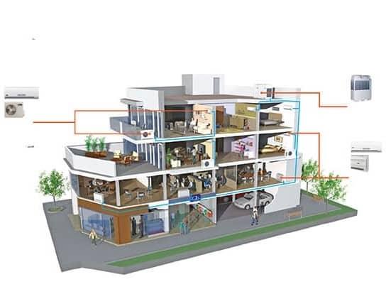 پروتکل ها و انواع آن ( بخش ۲) | خانه هوشمند زوریل |