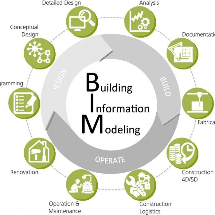 کاربردهای  BIM در مدیریت ساخت ( بخش۲ ) |